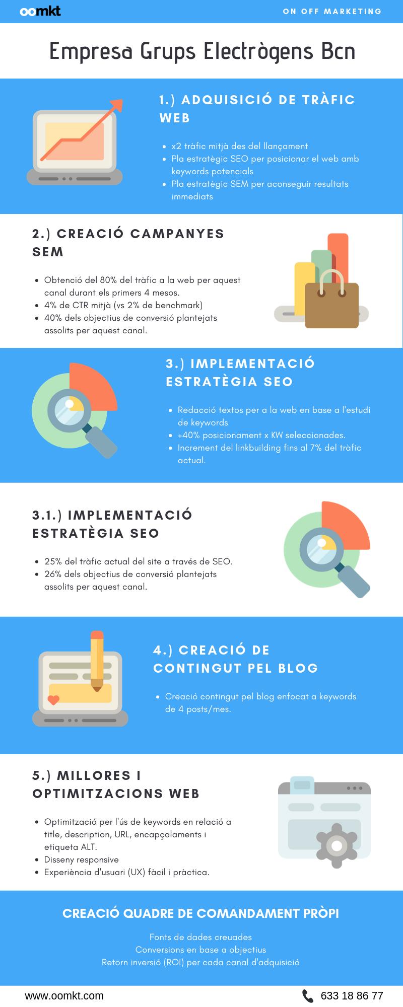 Infografia - Empresa Grups Electrògens Barcelona - OOMKT