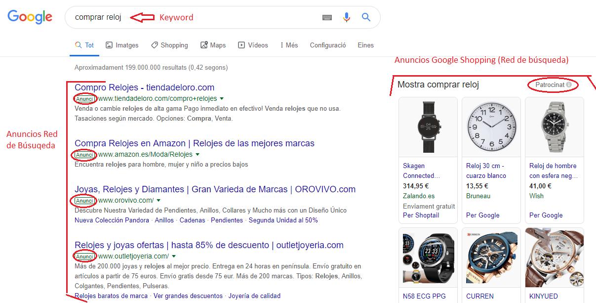campaña red de búsqueda marketing industrial