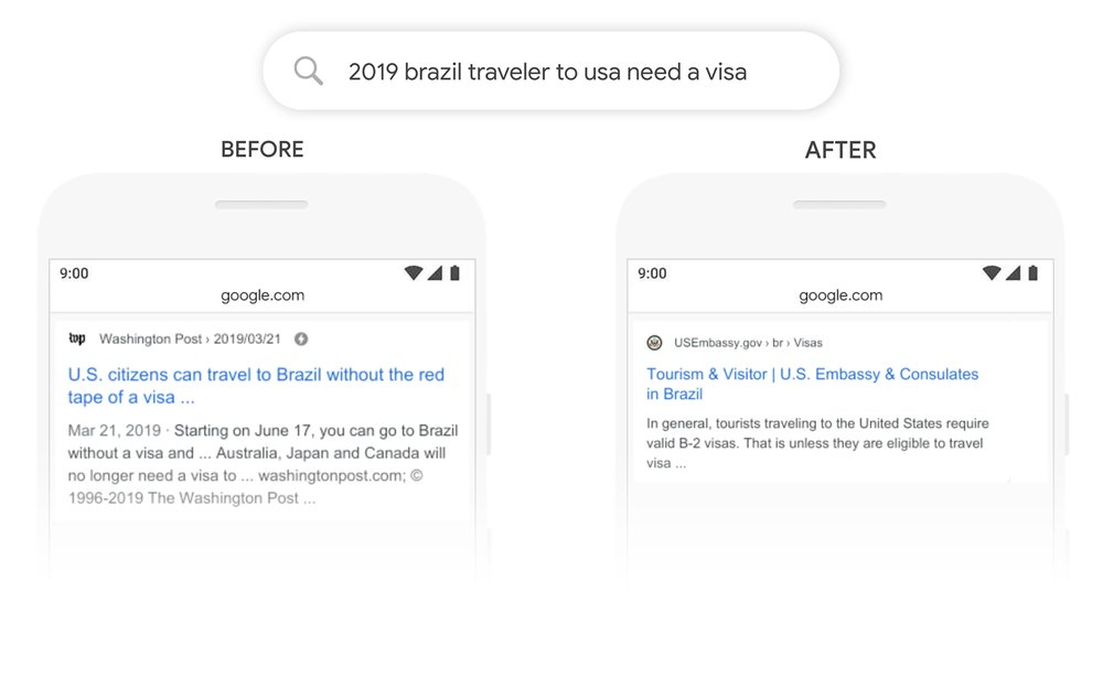 Google Bert ejemplo