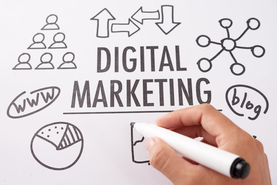 digital marketing b2b estrategias para empresas